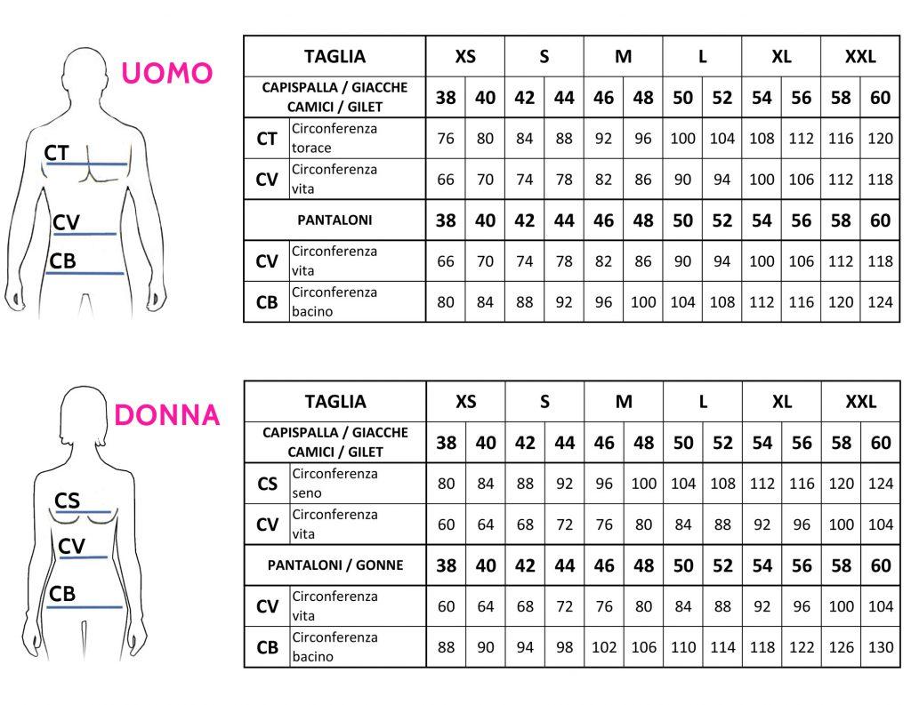Trova la taglia giusta – Tabella taglie per indumenti di